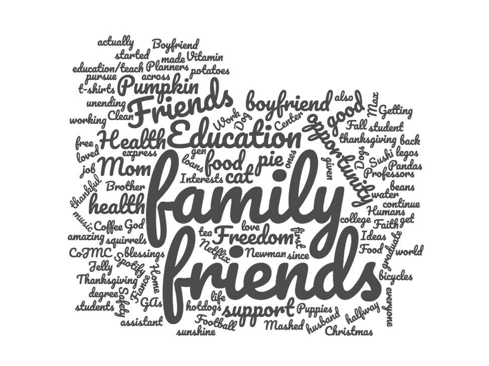 Thankful word cloud